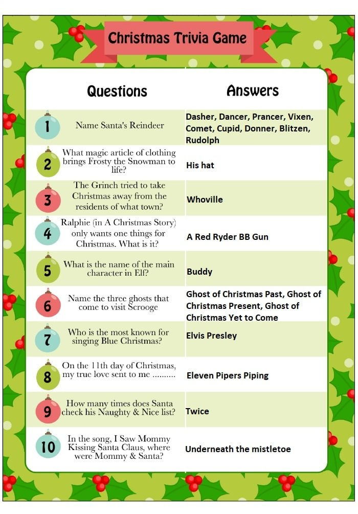 graphic regarding Christmas Trivia Printable called Printable Xmas Trivia Quiz With Queries And Options