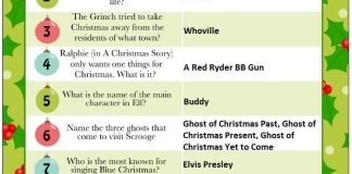 Christmas Trivia Pdf.Printable Christmas Trivia Quiz With Questions And Answers