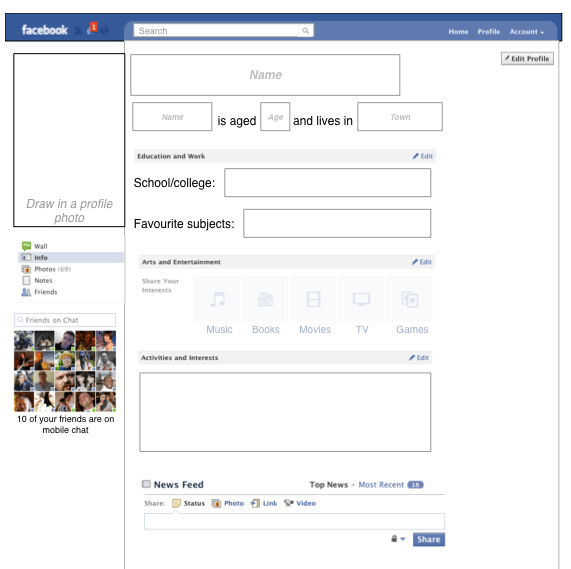 Blank Facebook Profile Template