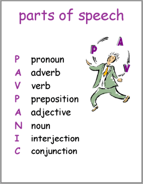 chart for parts of speech, idea from Jane Bell Kiester Grammar with a Giggle series