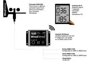 systeme-windsense-digital-yacht