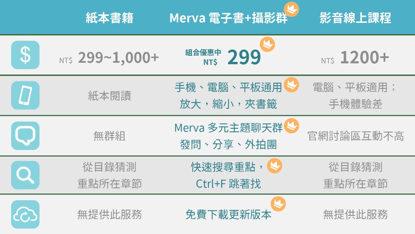 Merva 電子書+攝影群與其他攝影教學商品的比較表格