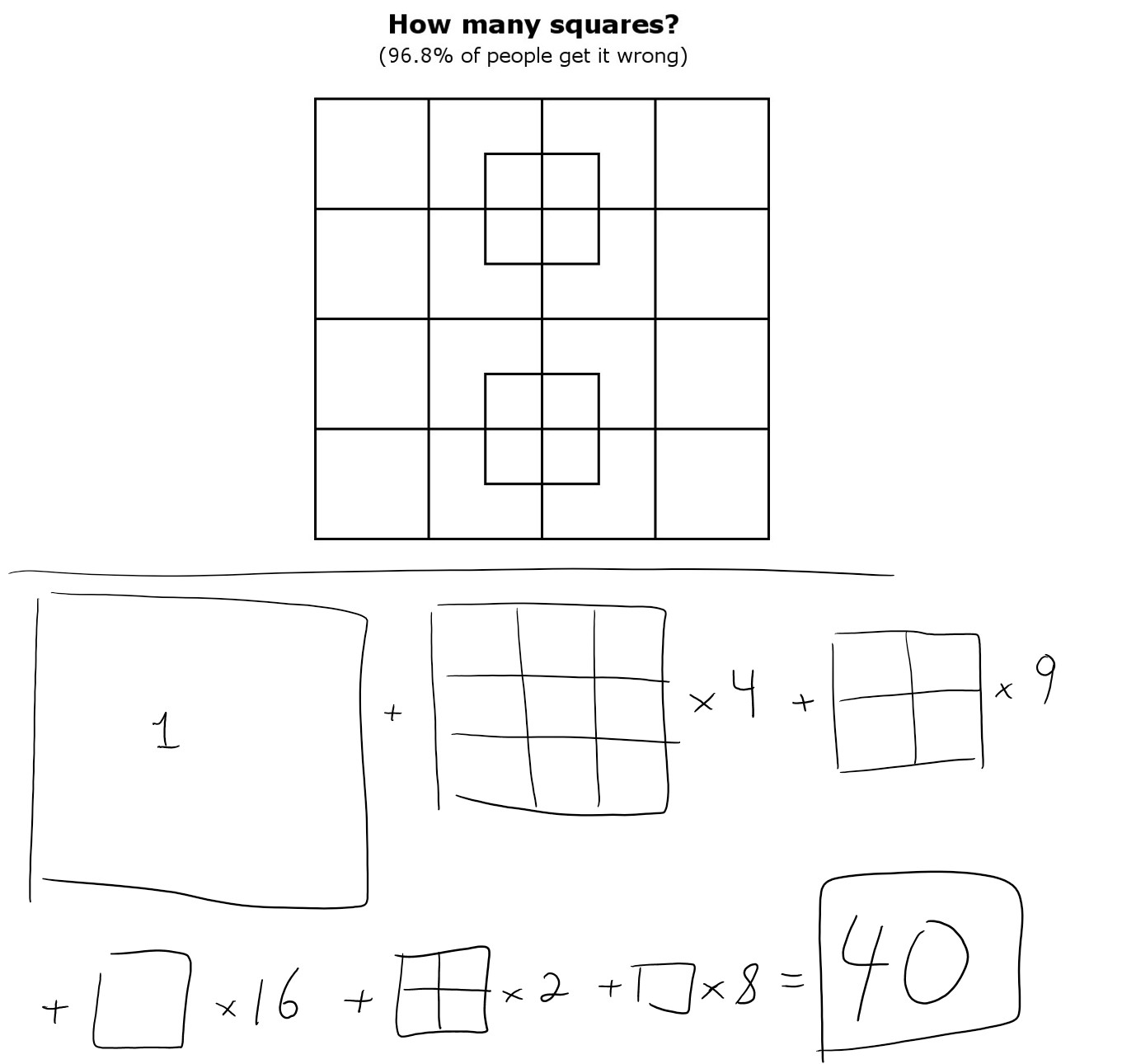 How Many Squares Puzzle Solution