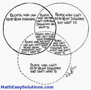 Venn diagram about venn diagrams | Memes | Math Easy Solutions
