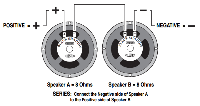 What Is The Best Way To Connect Speakers Or Cabinets