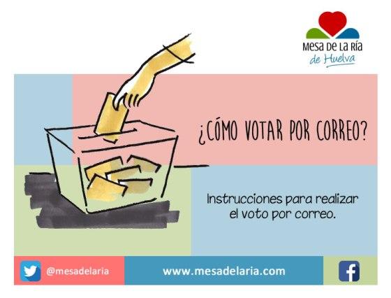 votoporcorreo