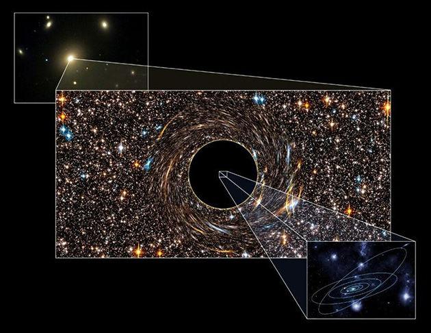 Los dos agujeros negros más grandes conocidos hasta la fecha. Foto: EFE