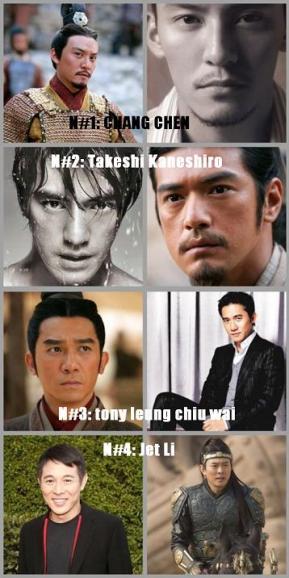 acteur-chinois-3-royaumes