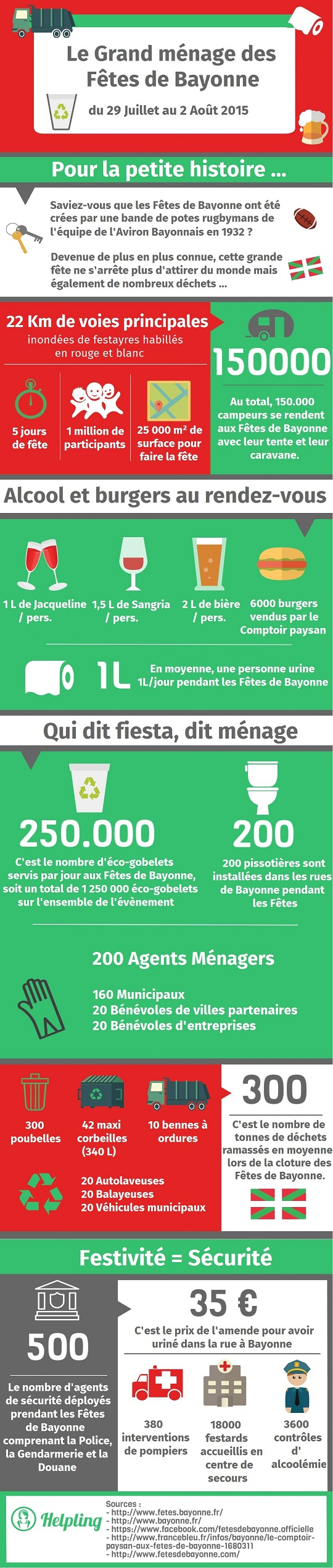 Grand-Ménage-Fêtes-Bayonne