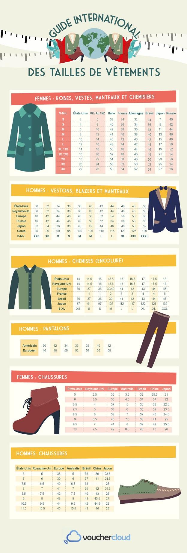 guide international des tailles
