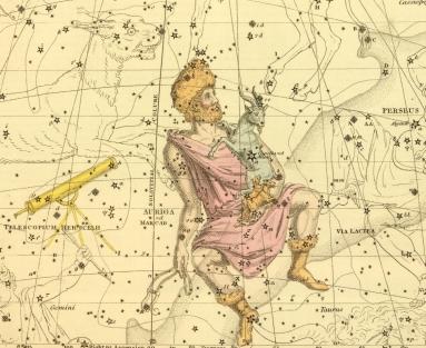 Copernican innovation