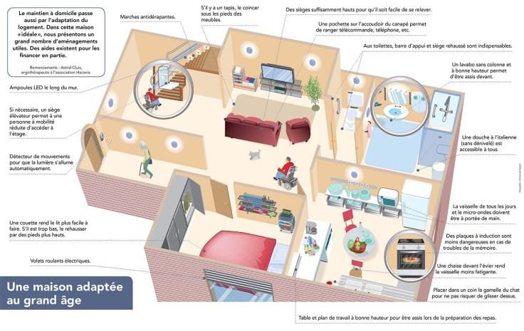 maitienadomicile_infographie-s