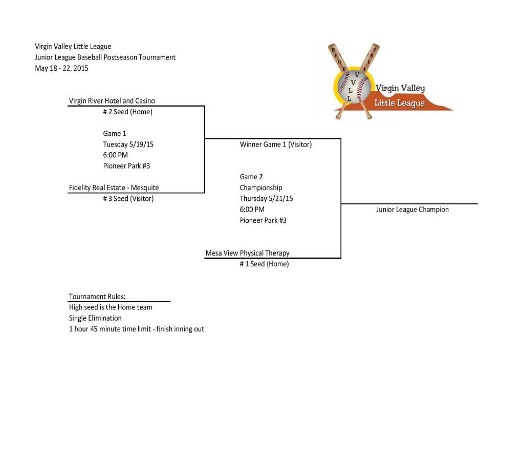 Junior League Baseball - FINAL BRACKET 2015