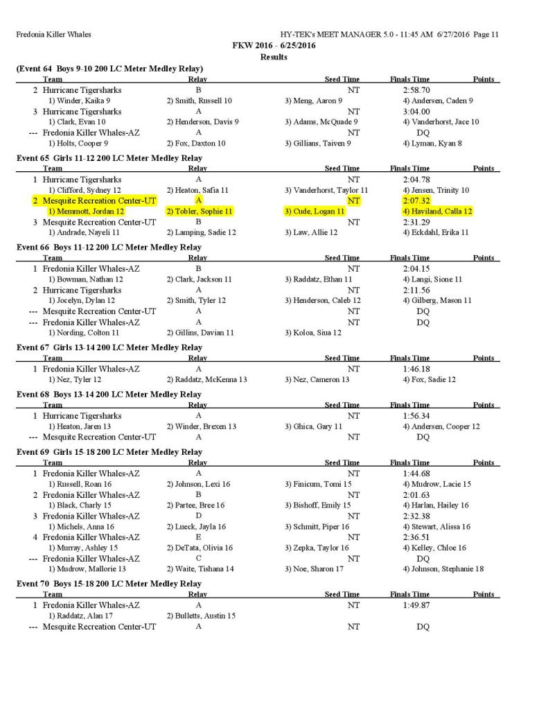 Fredonia Invitational Swim Results-page-011
