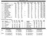 Bowling League Updates 1/20/17
