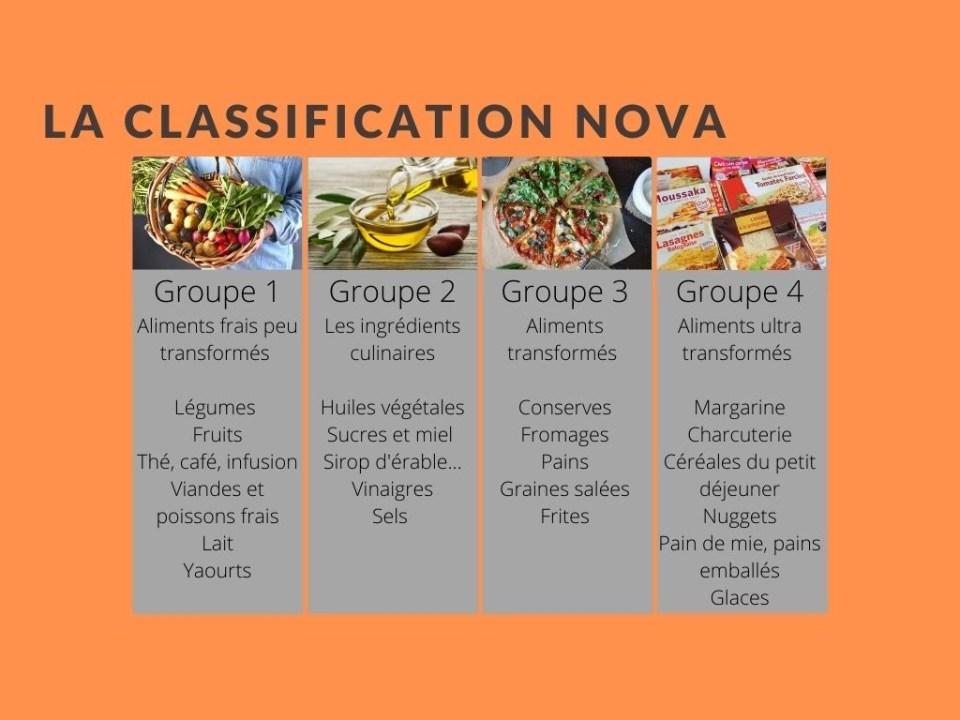 Classification NOVA