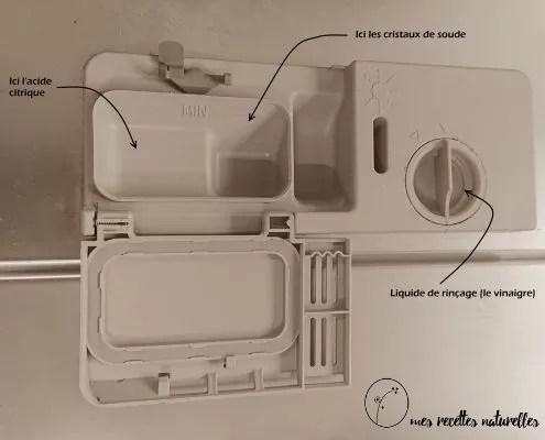 Comment utiliser son produit lave vaisselle maison dans le compartiment du lave vaisselle ?
