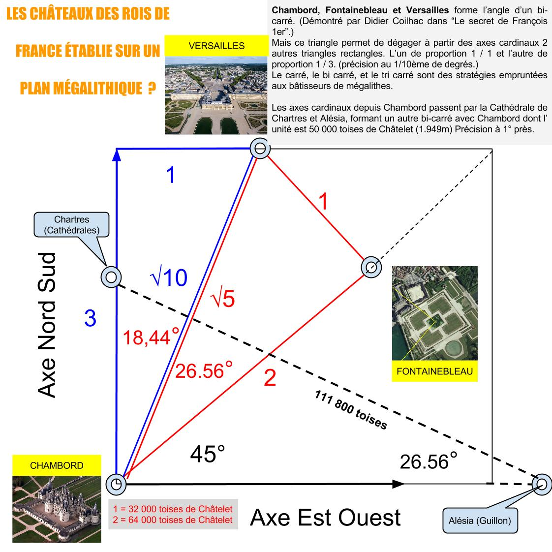 Chambord plan megalithique