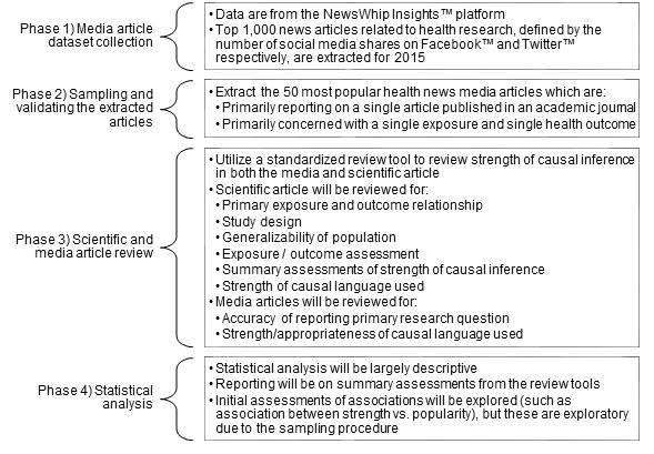 exec-summary
