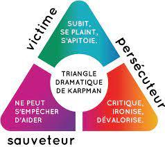 Sortir des conflits grâce au triangle de karpman