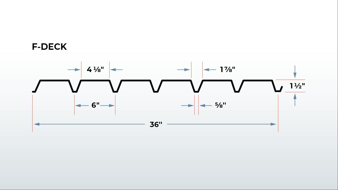 F-deck profile illustration