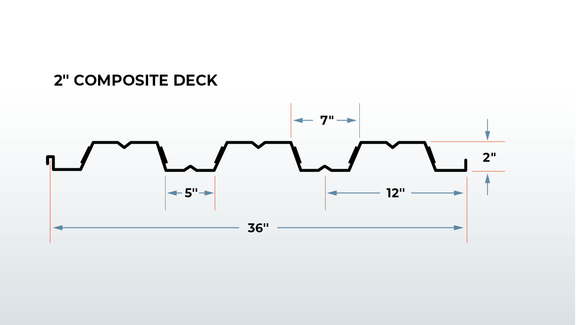 two inch composite deck profile illustration