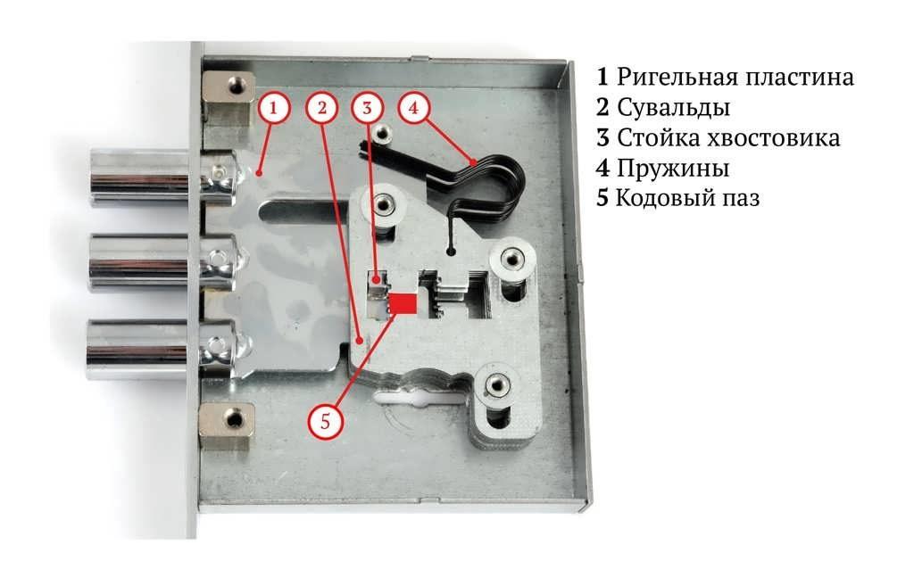 Palitan ang mga lock key ng pinto