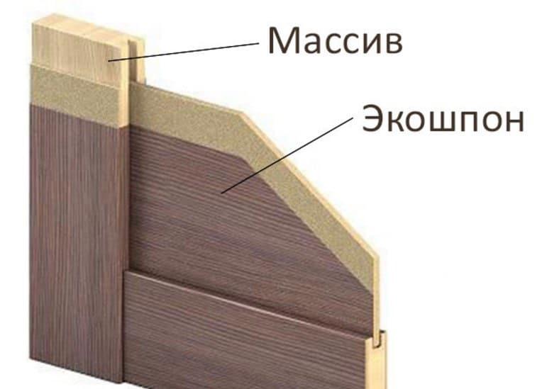 Есіктер үшін қандай материал - экосфон