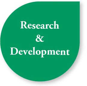 research-development