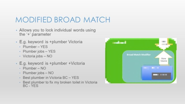 Google Adwords for Small Business - Slide22
