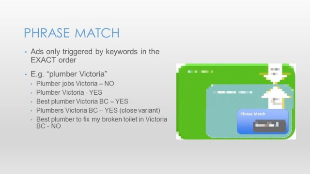 Google Adwords for Small Business - Slide23