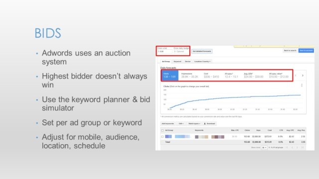 Google Adwords for Small Business - Slide27