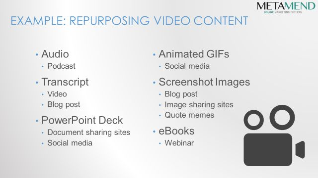 Content Marketing - Repurposing and Tracking - Slide9