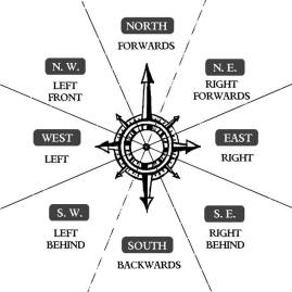 Plana Velut Terra - Metaphors of Movement