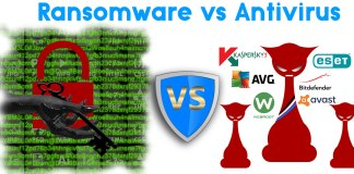 Best ransomware antivirus protection 2020