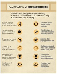 gamification_game-based-learning