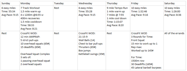 long runs with speed workouts