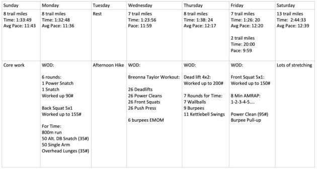 recovery week, rest day, cutback week, deload week, marathon training plan, half-marathon training plan, running recovery