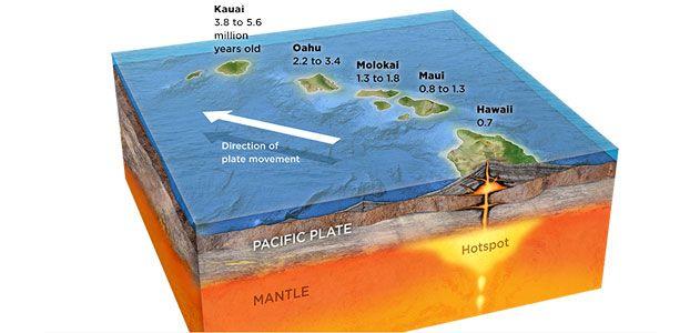 Hawaiian-islands-631