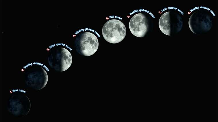 phases-of-the-moon-2