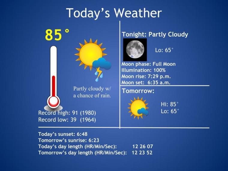 Forecast_Template (53)