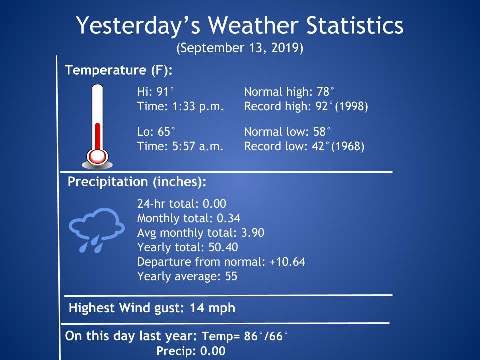 Forecast_Template (54)