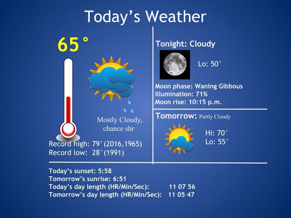 Forecast_Template (86)