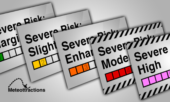 Severe Risk Categories