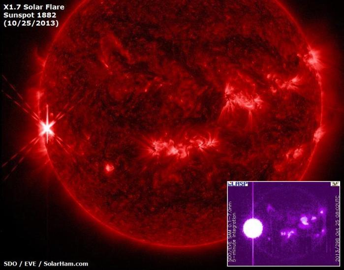 """El despertar del Sol continúa, nueva mancha solar 1882 lanza una fuerte llamarada clase """"X"""""""