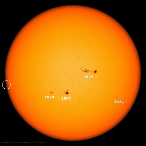 Ubicación de las manchas solares