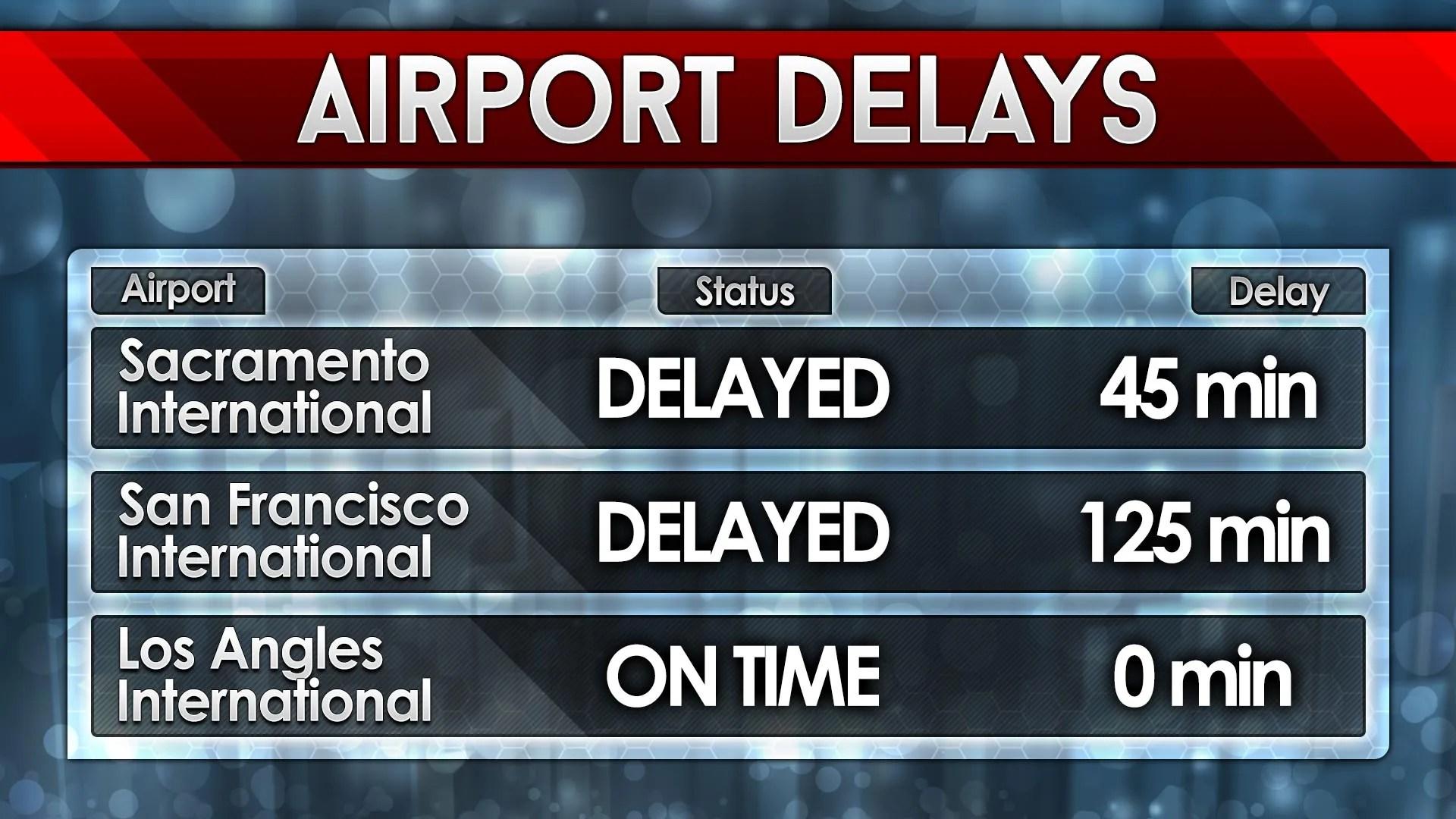 Airport Delays 1