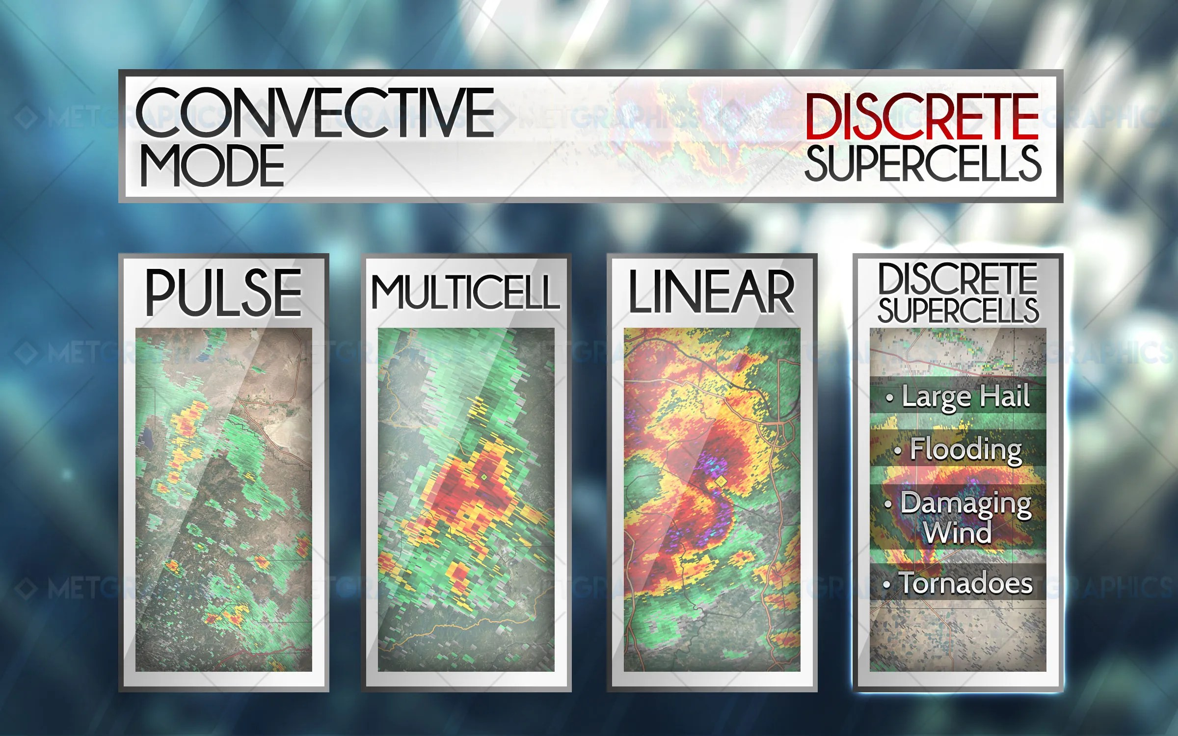 Discrete Supercells [Convective Mode]