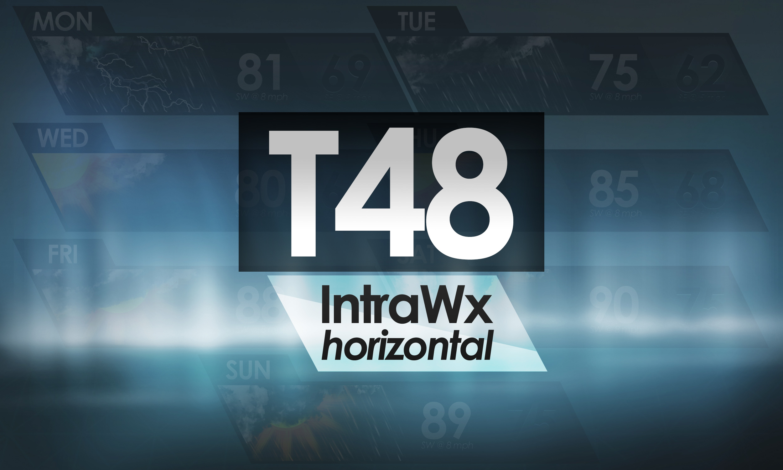 IntraWx Horizontal