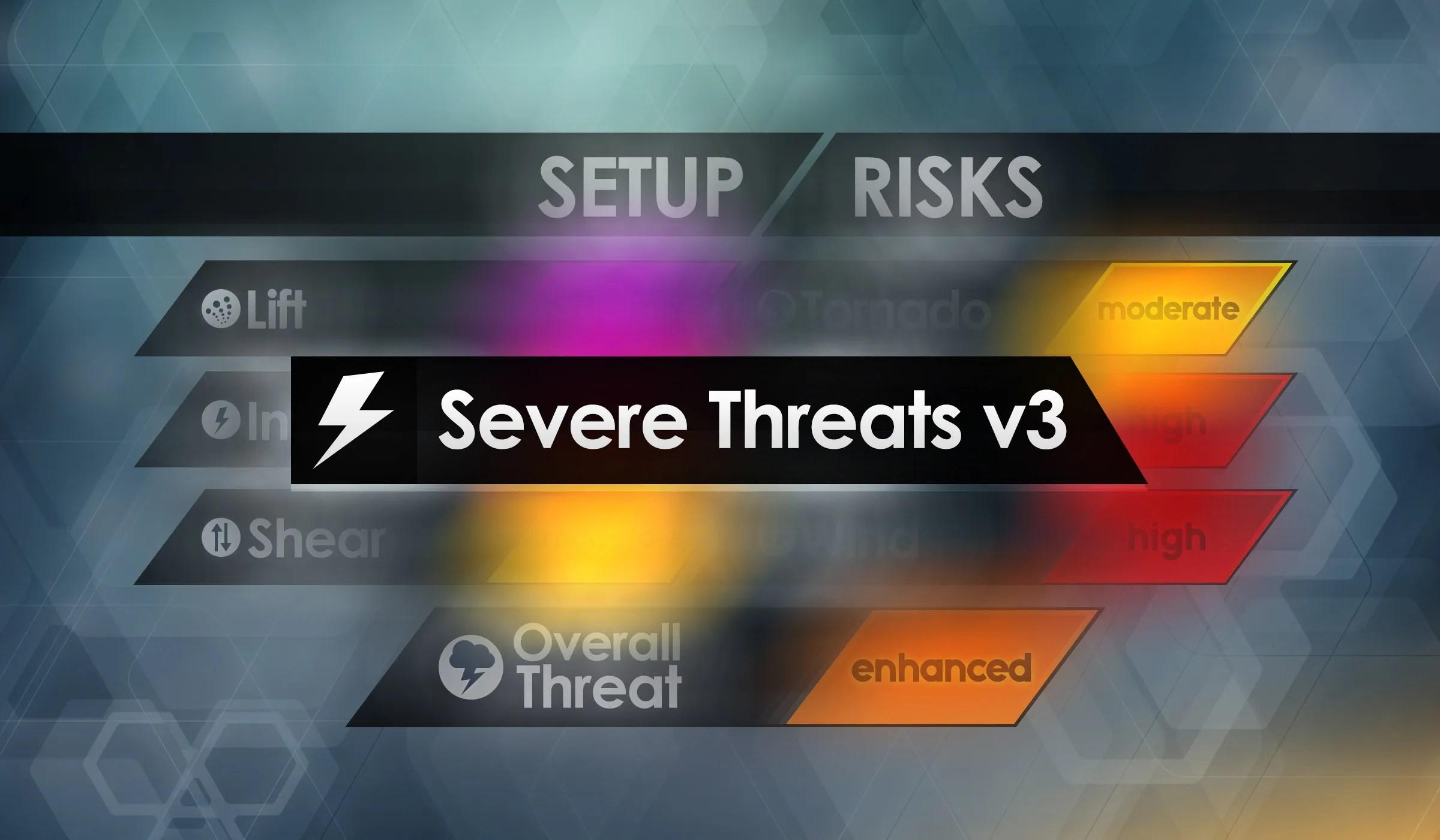 severe setup 3